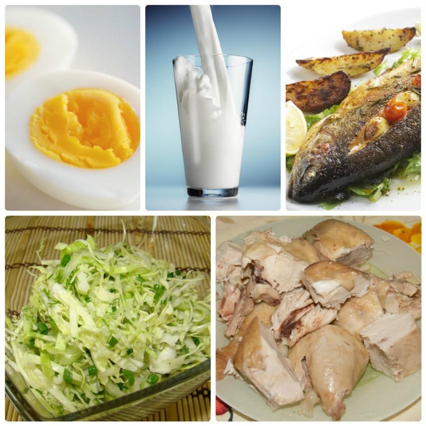 Белковая диета правильное питание